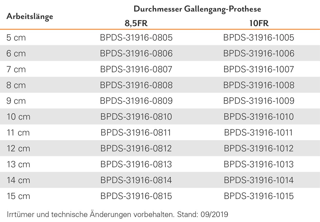 TAB DE_BPDS_pigtail-proximal