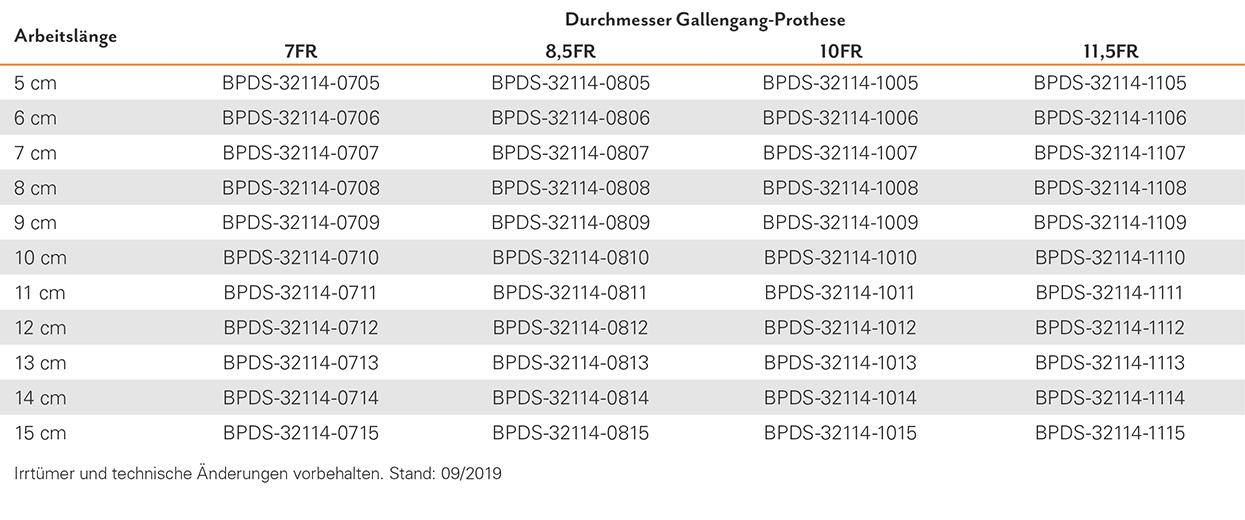 TAB DE_BPDS_stent-gebogen
