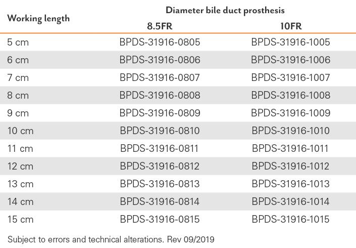 TAB-GAS-01_LW_GB_BPDS_pigtail-proximal