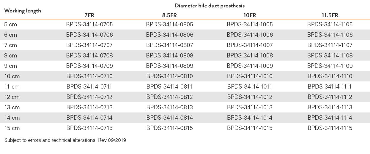 TAB-GAS-01_LW_GB_BPDS_stent-mittig-gewinkelt