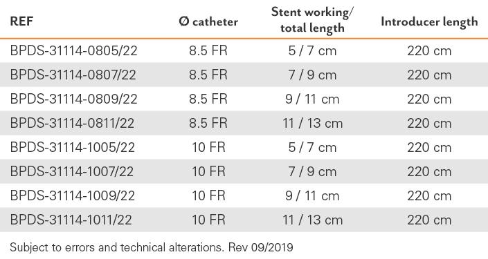 TAB-GAS-01_LW_GB_BPDS_system-m-stent-gerade