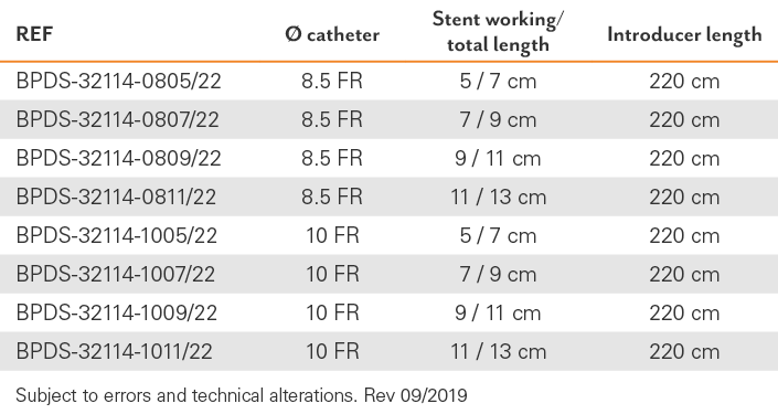 TAB-GAS-01_LW_GB_BPDS_system-m-stent-gewinkelt