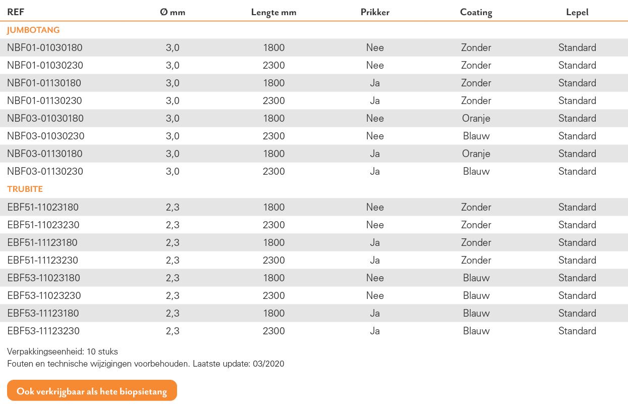 TAB-GAS-01_LongWire_Biopsietangen_NL_2020-03