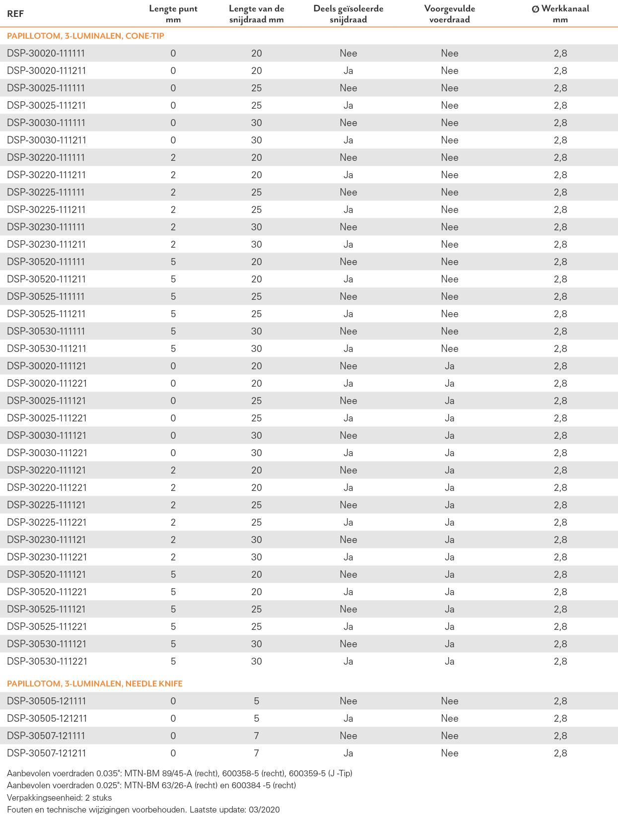 TAB-GAS-01_LongWire_PAPILLOTOMEN_NL_2020-03