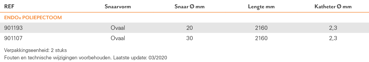 TAB-GAS-08_Resektion_Endox_NL_2020-03