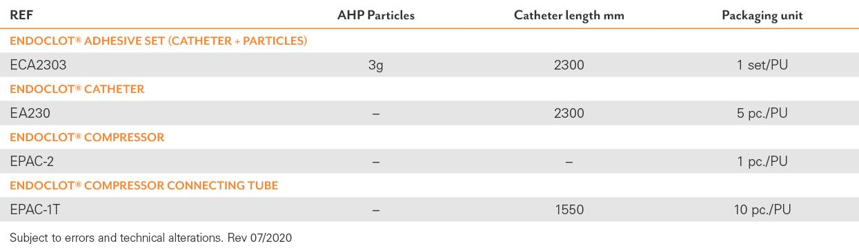 TAB-GAS-06_Haemostase_EndoClot_Adhaesiv_EN_20-07