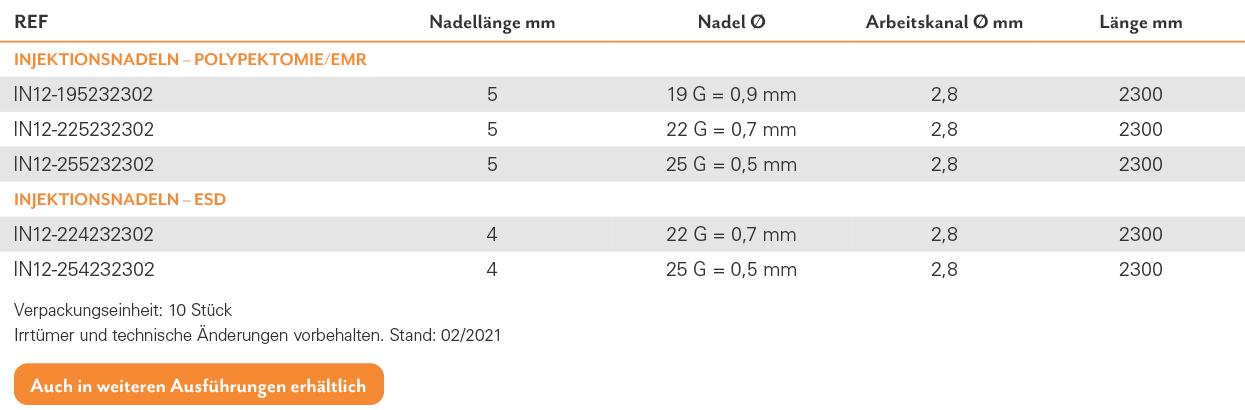 TAB-GAS-Injektionsnadeln_DE_21-02-18