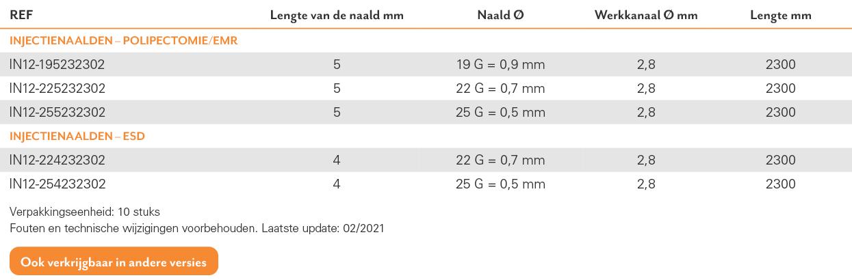 TAB-GAS-Injectienaalden_NL_21-02-18