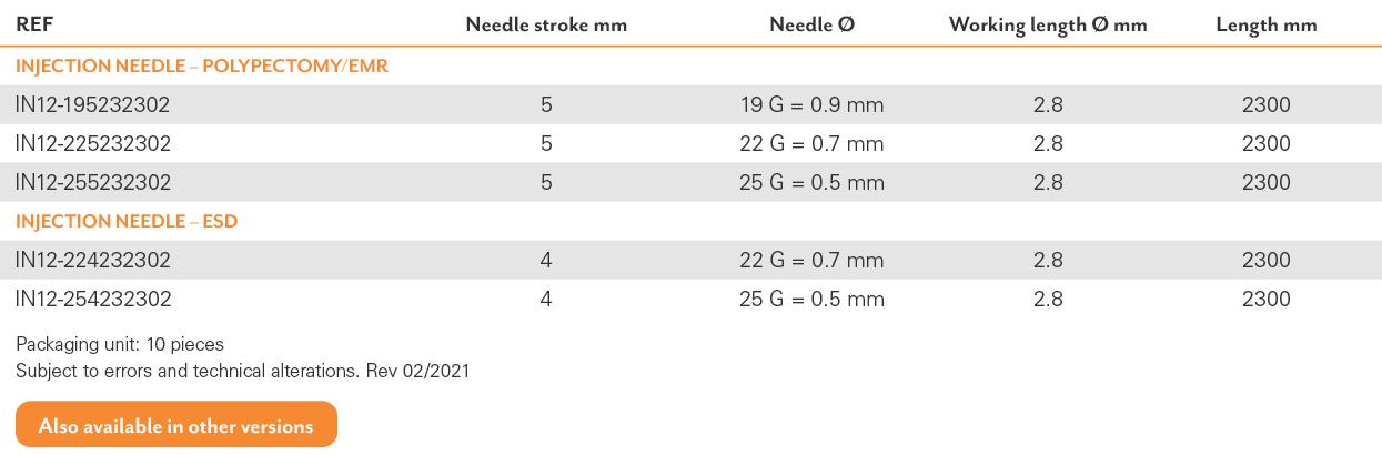 TAB-GAS-InjectionNeedles_EN_21-02-18