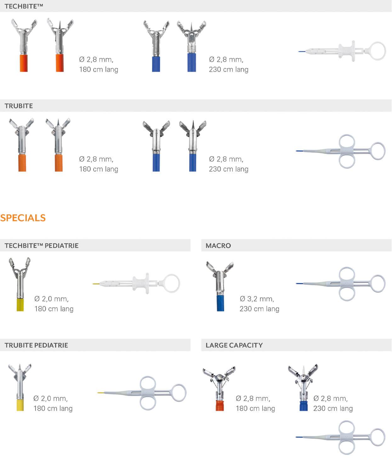 Tangen_Overview_GAS_Biopsie_NL_1245px